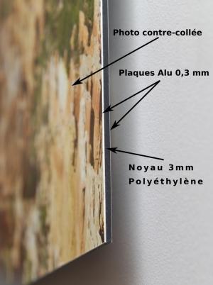 Tableau dibond - Structure
